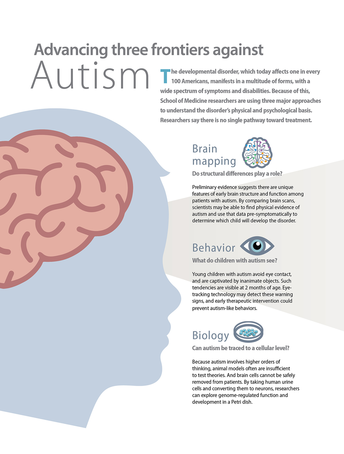 three_frontiers_against_autism